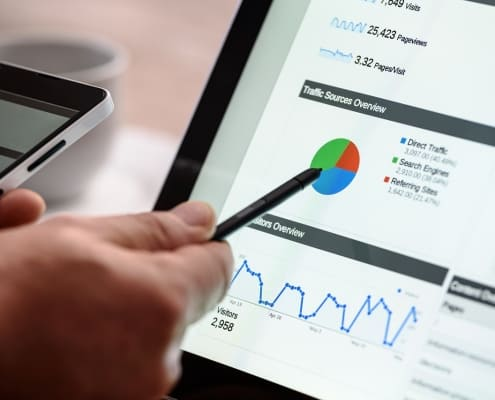 Google Ads statistieken Google Analytics