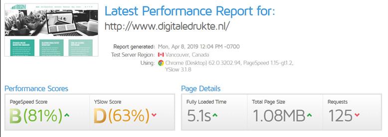 Performance rapport - voor de verbeteringen